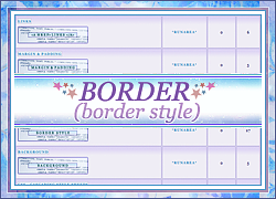 border tutorial